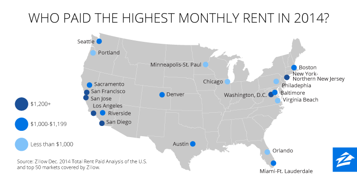 Where Rent Was Highest in 2014