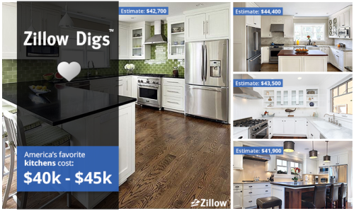 Zillow Digs Spring Trend Report Ii What 39 S Your State 39 S Home Decor Style