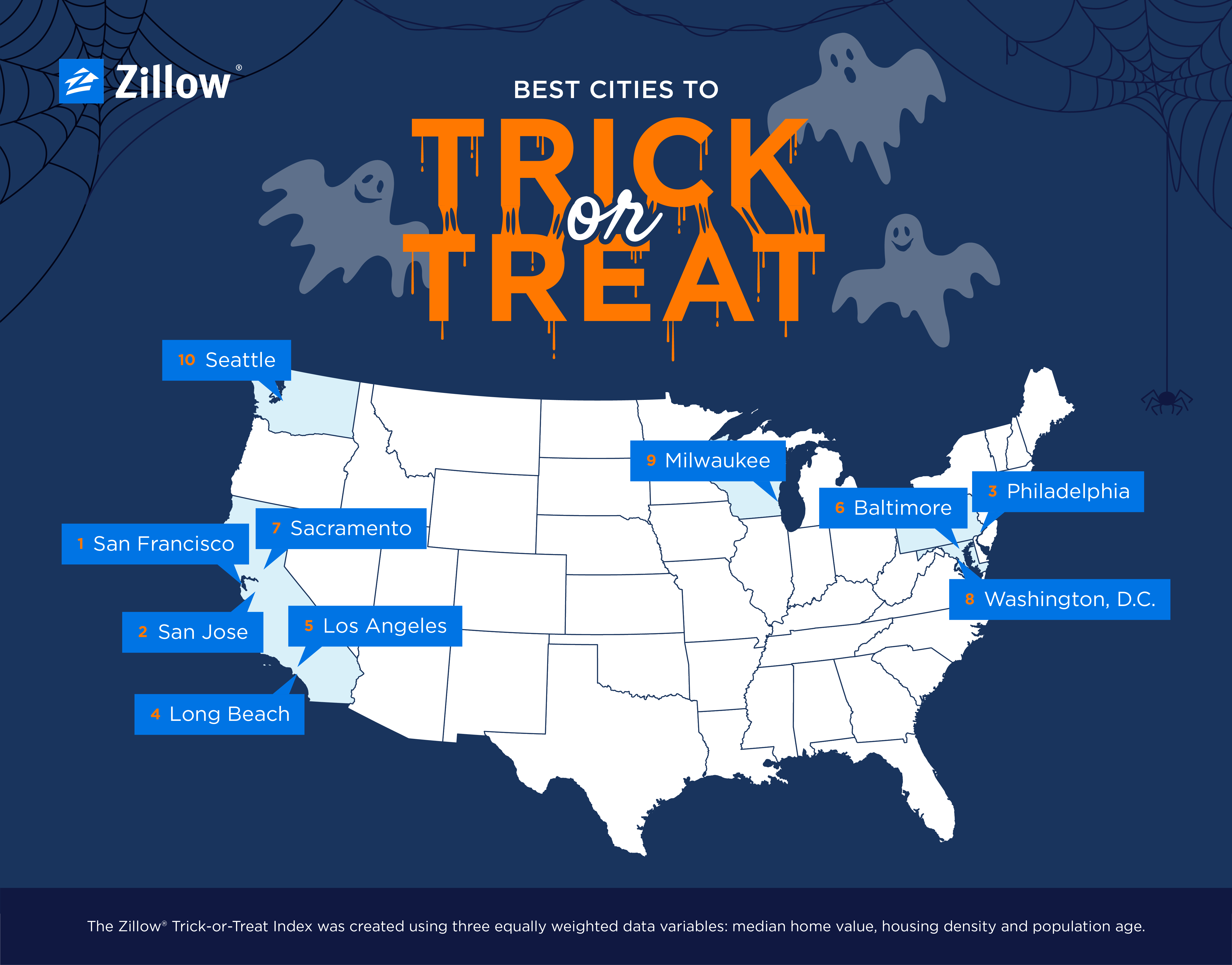 Zillow Home Design Style Quiz 20 Best Cities And Neighborhoods For Trick Or Treating