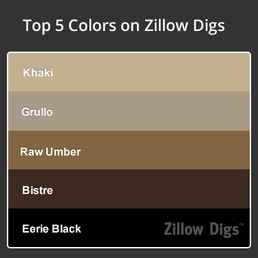Khaki Paint Colors