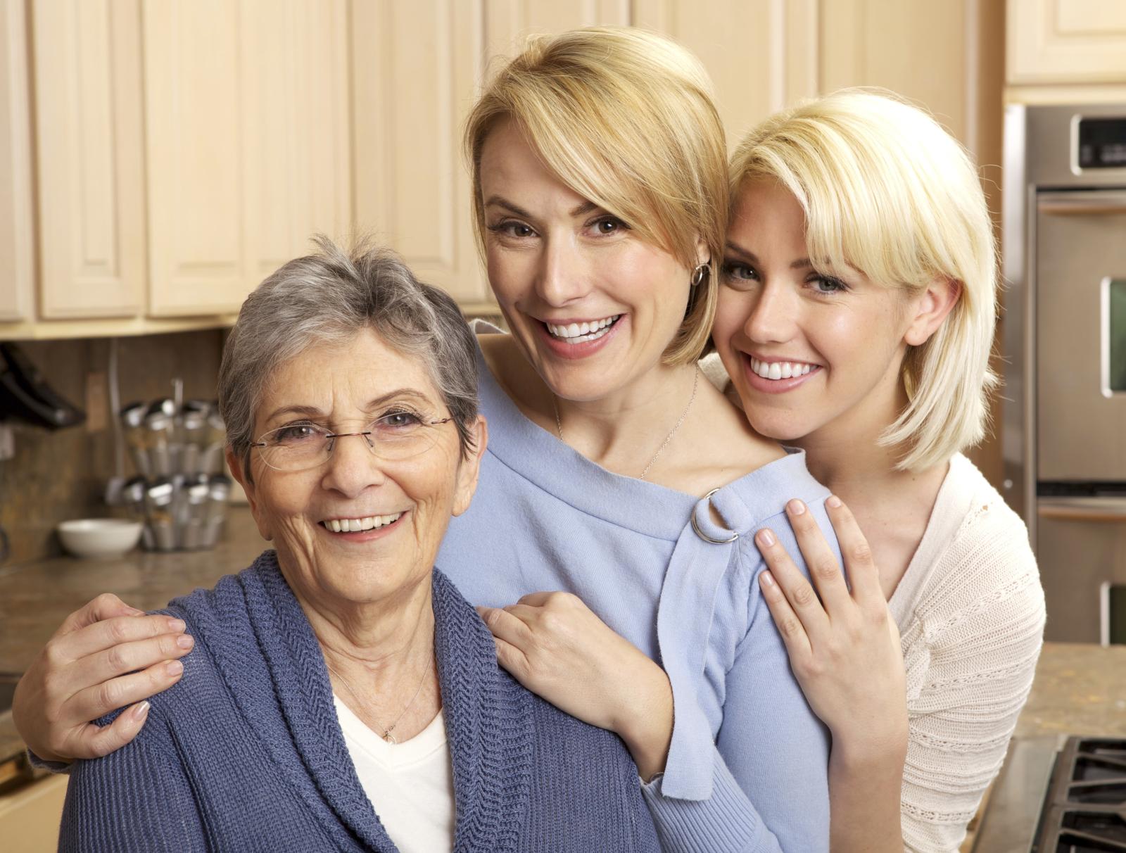 womens status over three generations