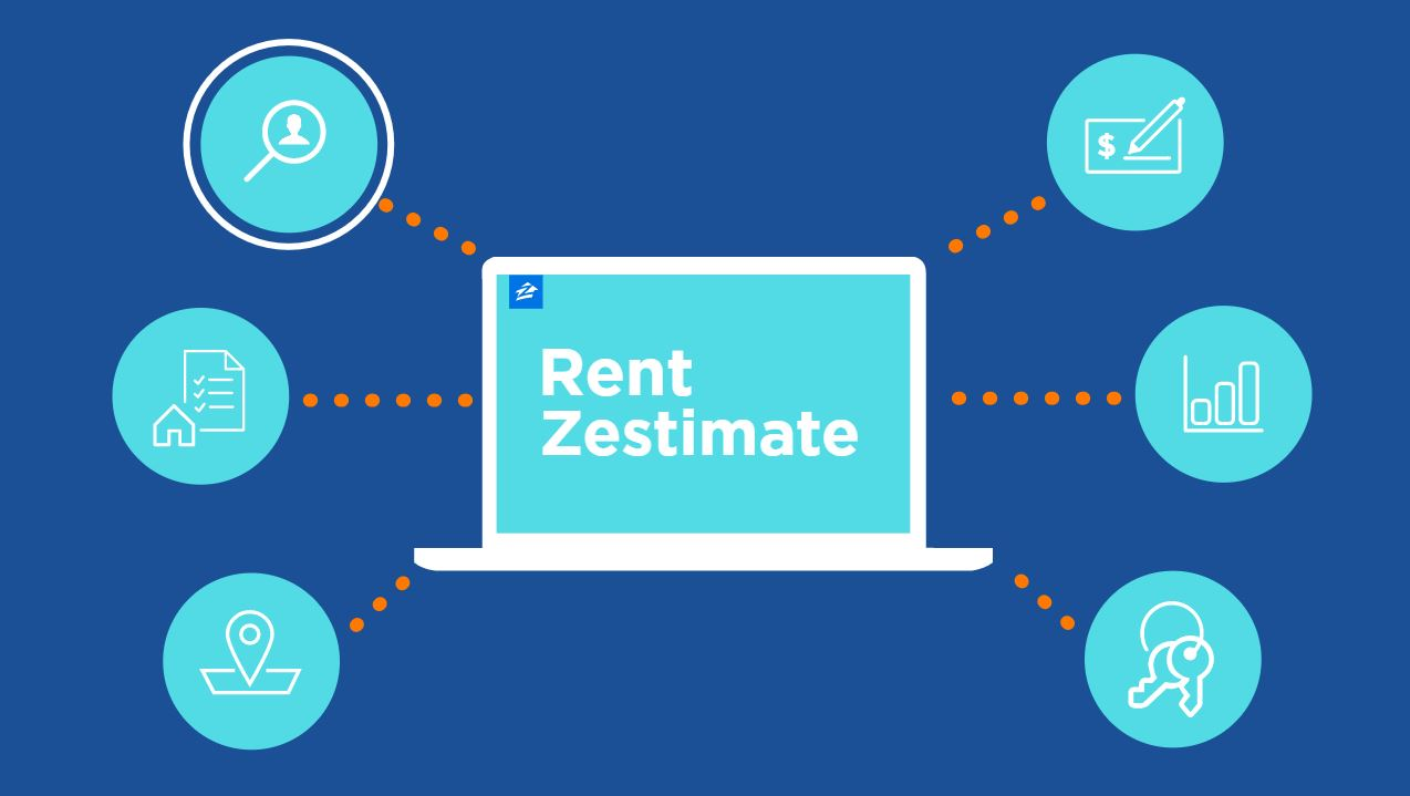 What is the Rent Zestimate? | Zillow Rental Manager