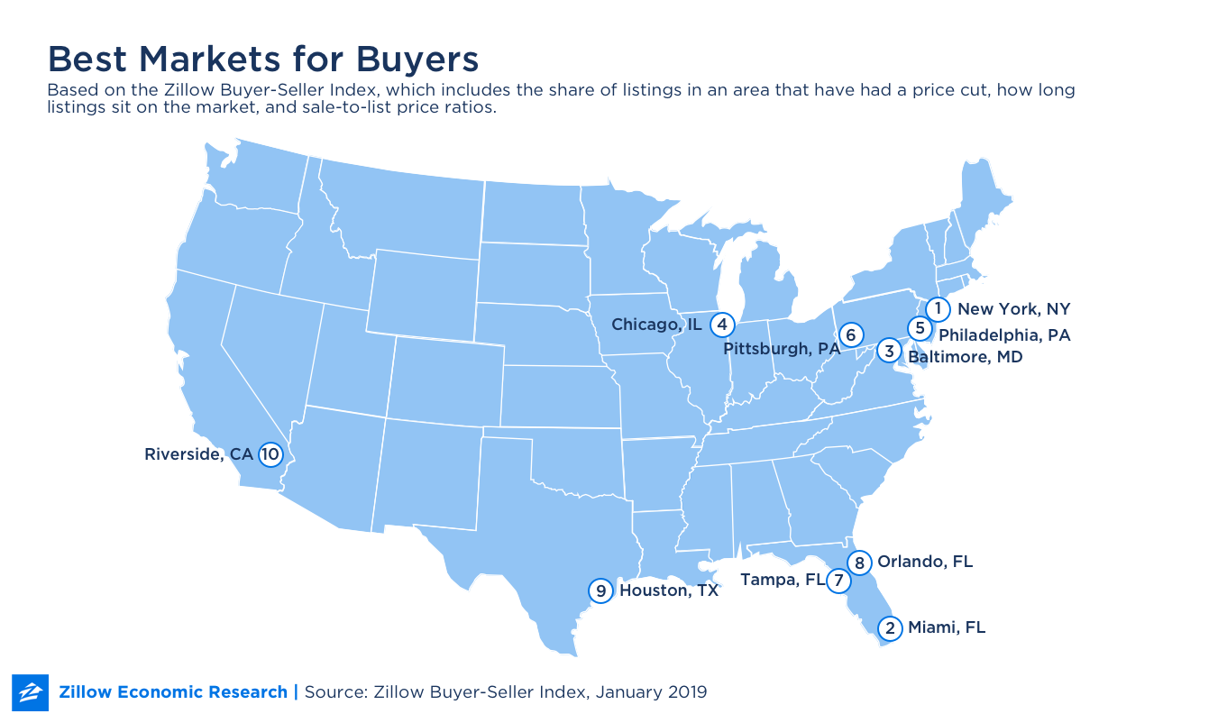 10 Best Markets for Home Buyers - Zillow Research Zillow Home Value Index Map on