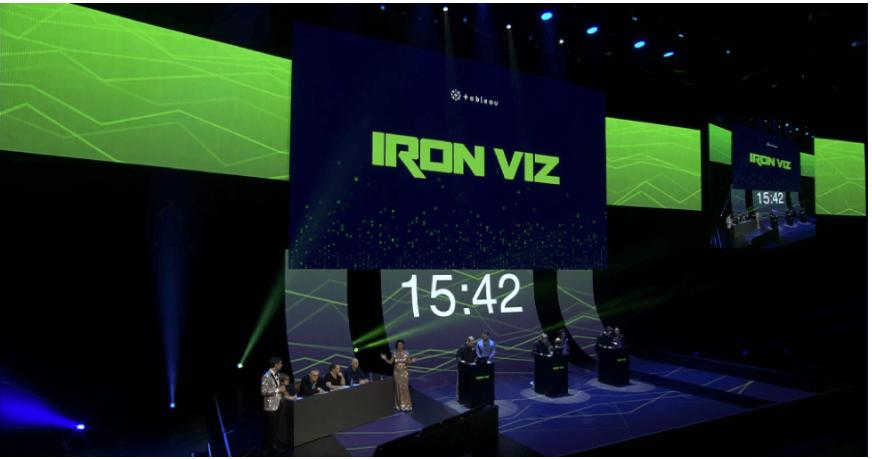Tableau Iron Viz 2017: Zillow Data Three Ways (Download the