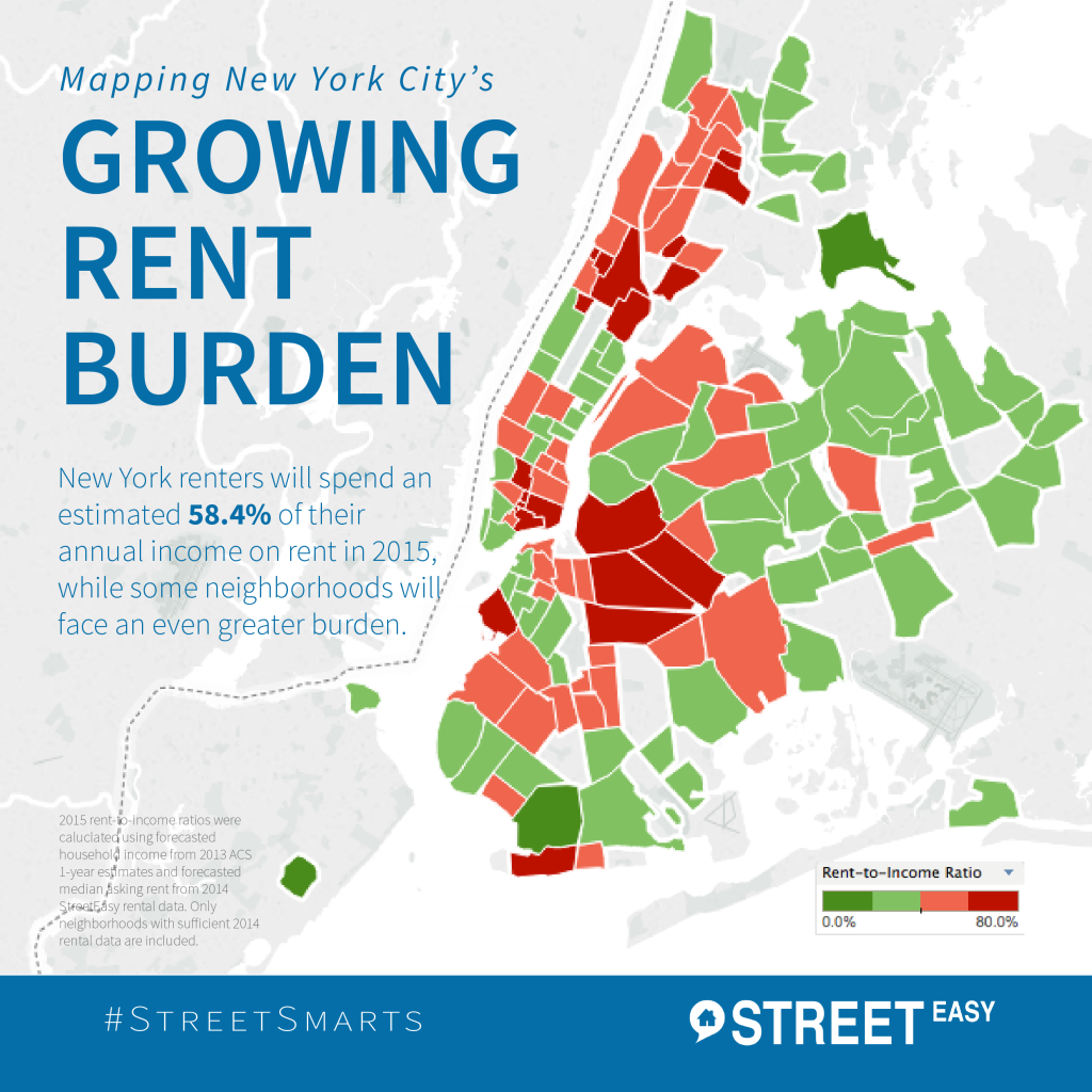 Big Apple Taking A Big Bite Out Of Renters Pockets
