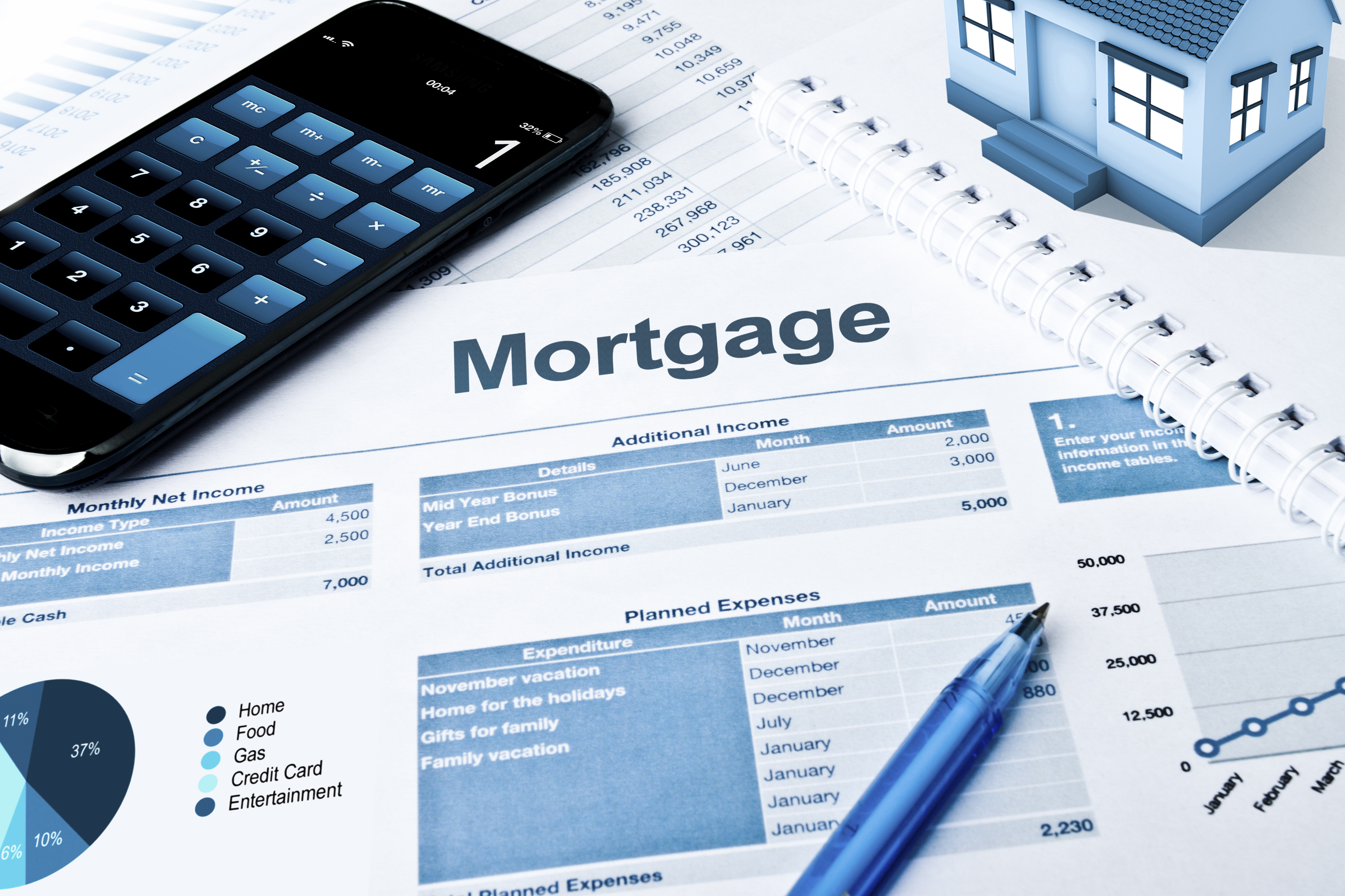 how much mortgage can i afford? | zillow