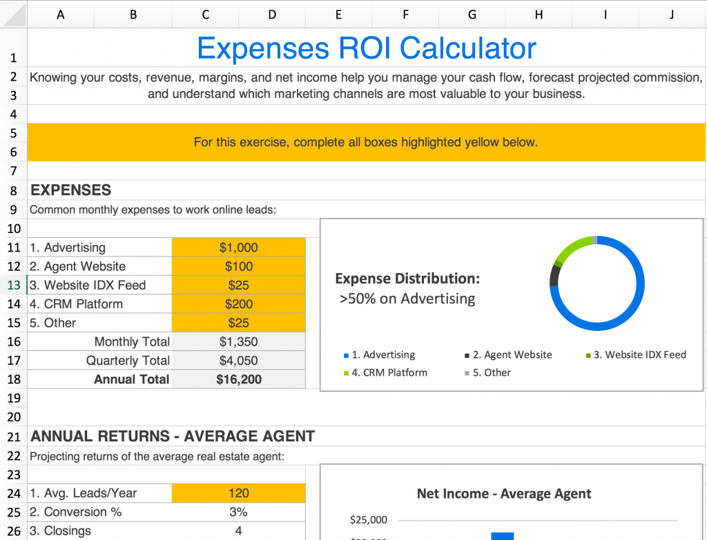 Track your real estate advertising spend calculate your roi determining the return on investment roi of your marketing and advertising expenditures is vital to a healthy business roi is the ratio of your profit to maxwellsz