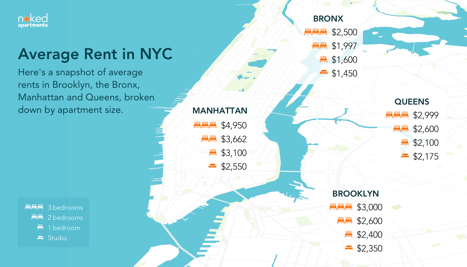 Average Rent In Nyc A Cheat Sheet For Renters On Budget Mariela Quintana Dec 12 2017 Infographics Rental Prices