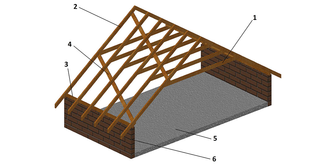 conventional roof framing