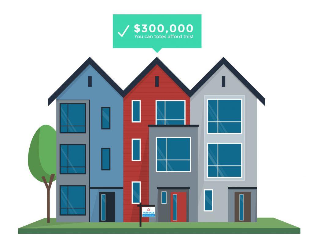 calculen el precio de una casa