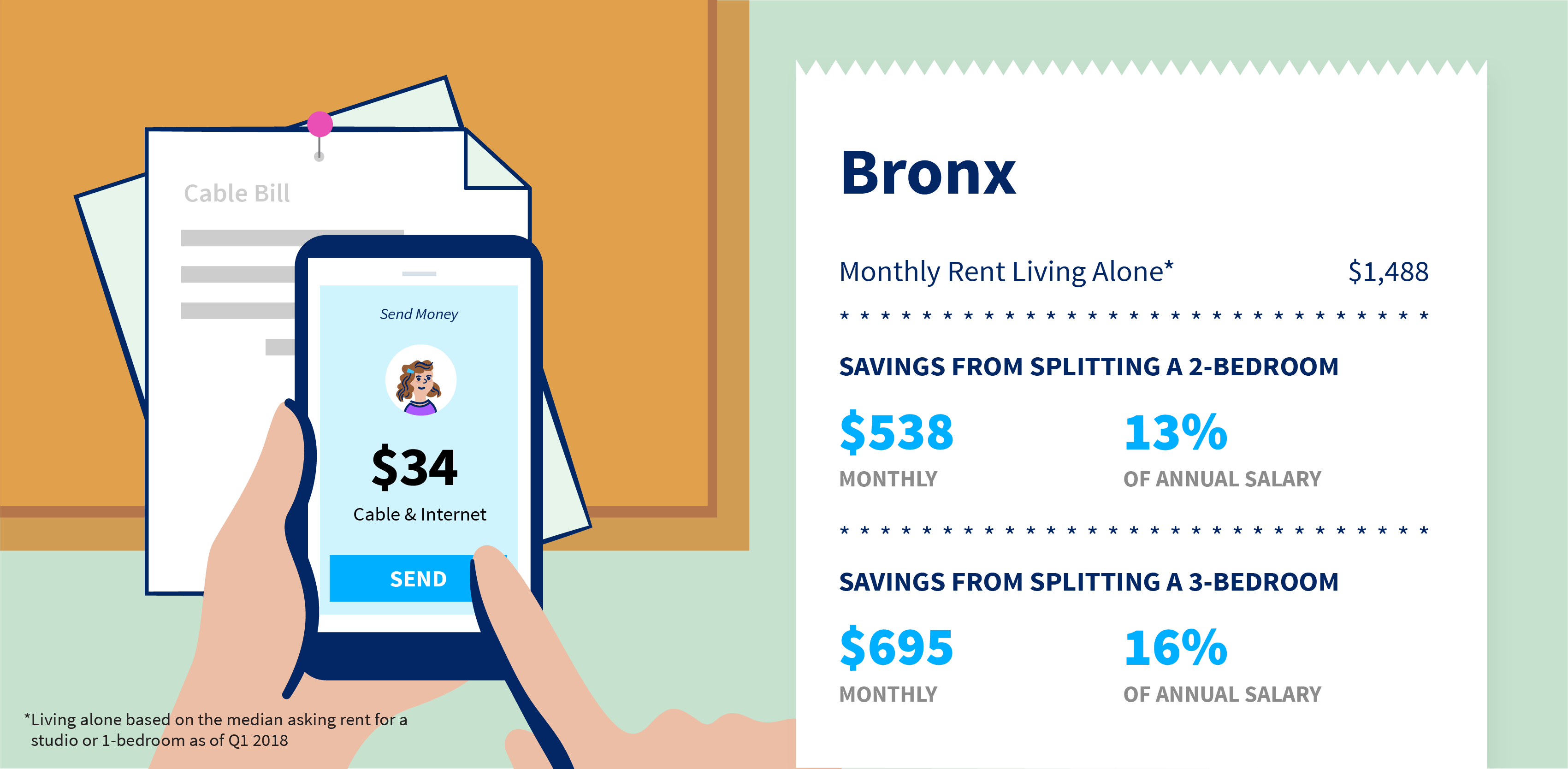 average monthly electric bill for 1 bedroom apartment