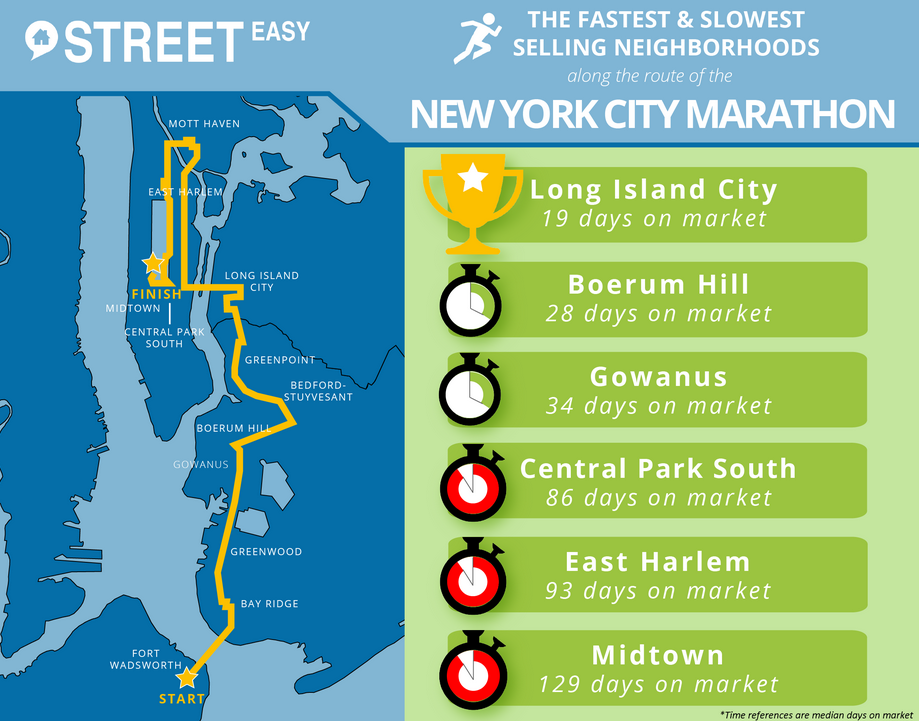 Long Island Marathon Course