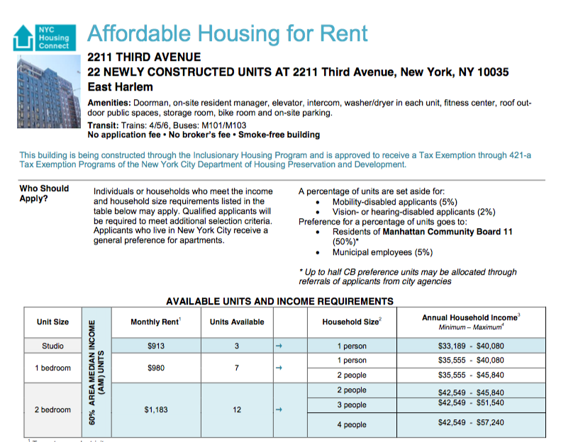 22 Units Available In Housing Lottery In East Harlem