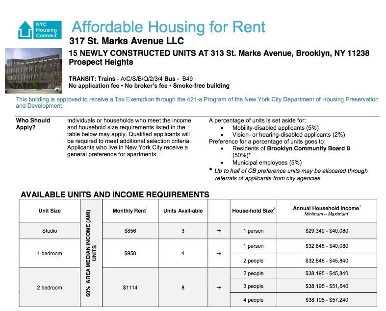 Graphic Of 317 St Marks Avenue Housing Lottery