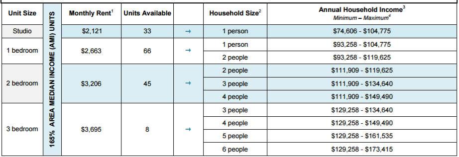 low income 3 bedroom apartments rent craigslist 2 bedroom craigslist 2 bedroom apartments for rent craigslist 2 bedroom kitsilano
