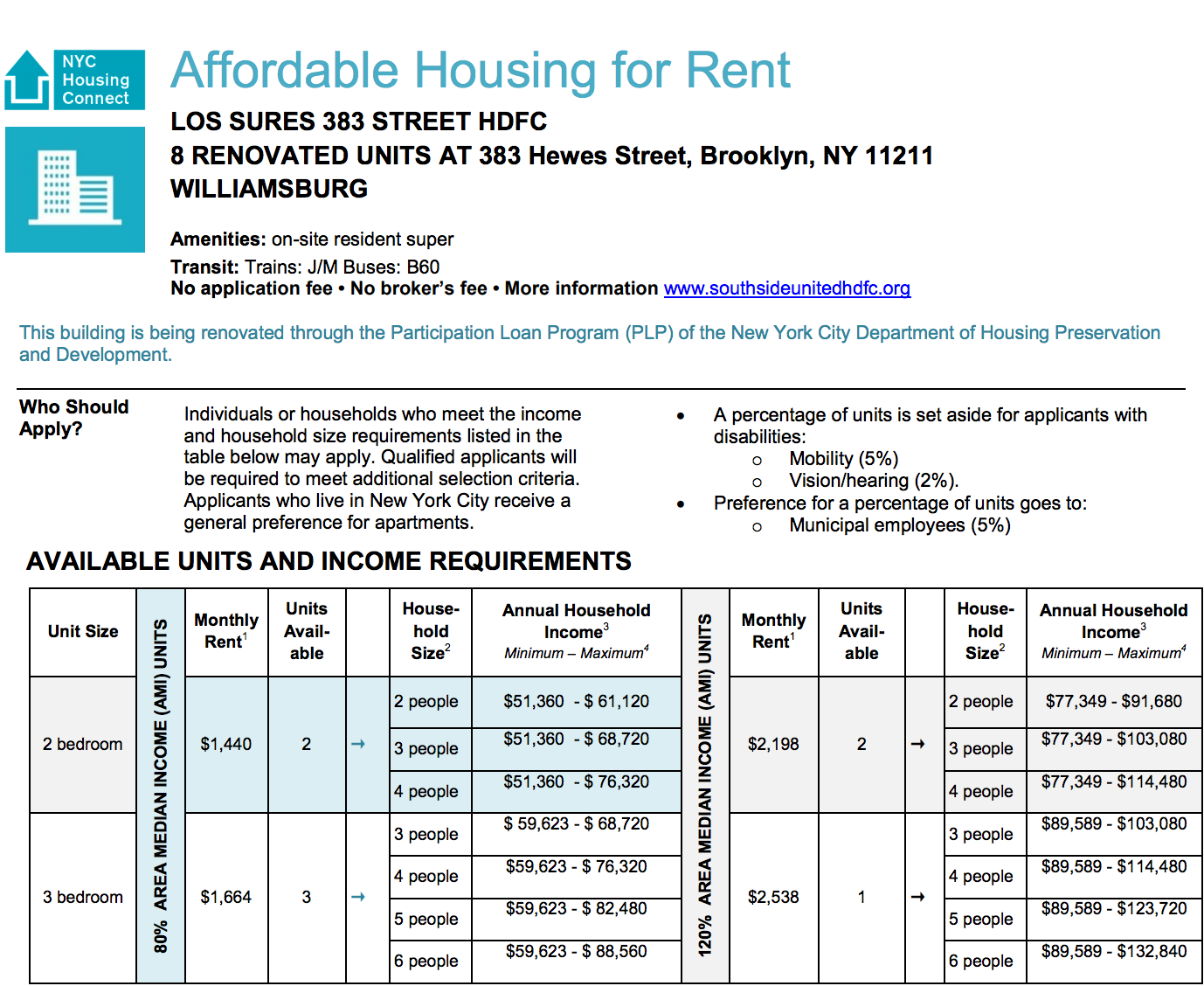 Affordable Housing Williamsburg: Lottery Open for 8 Units ...