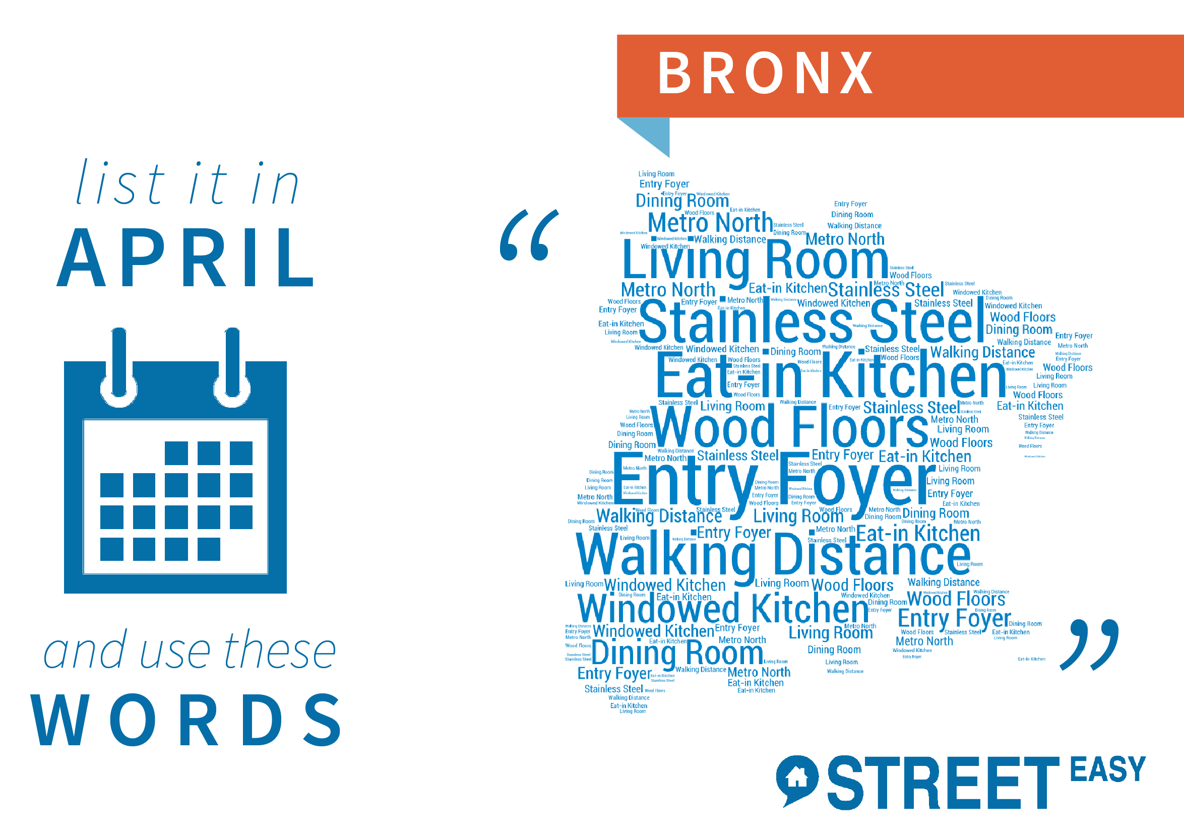 Decoding NYCs Best Time To Sell And Power Phrases For A Fast Home