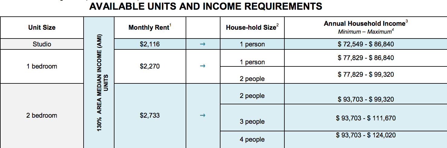 nyc low income housing online application
