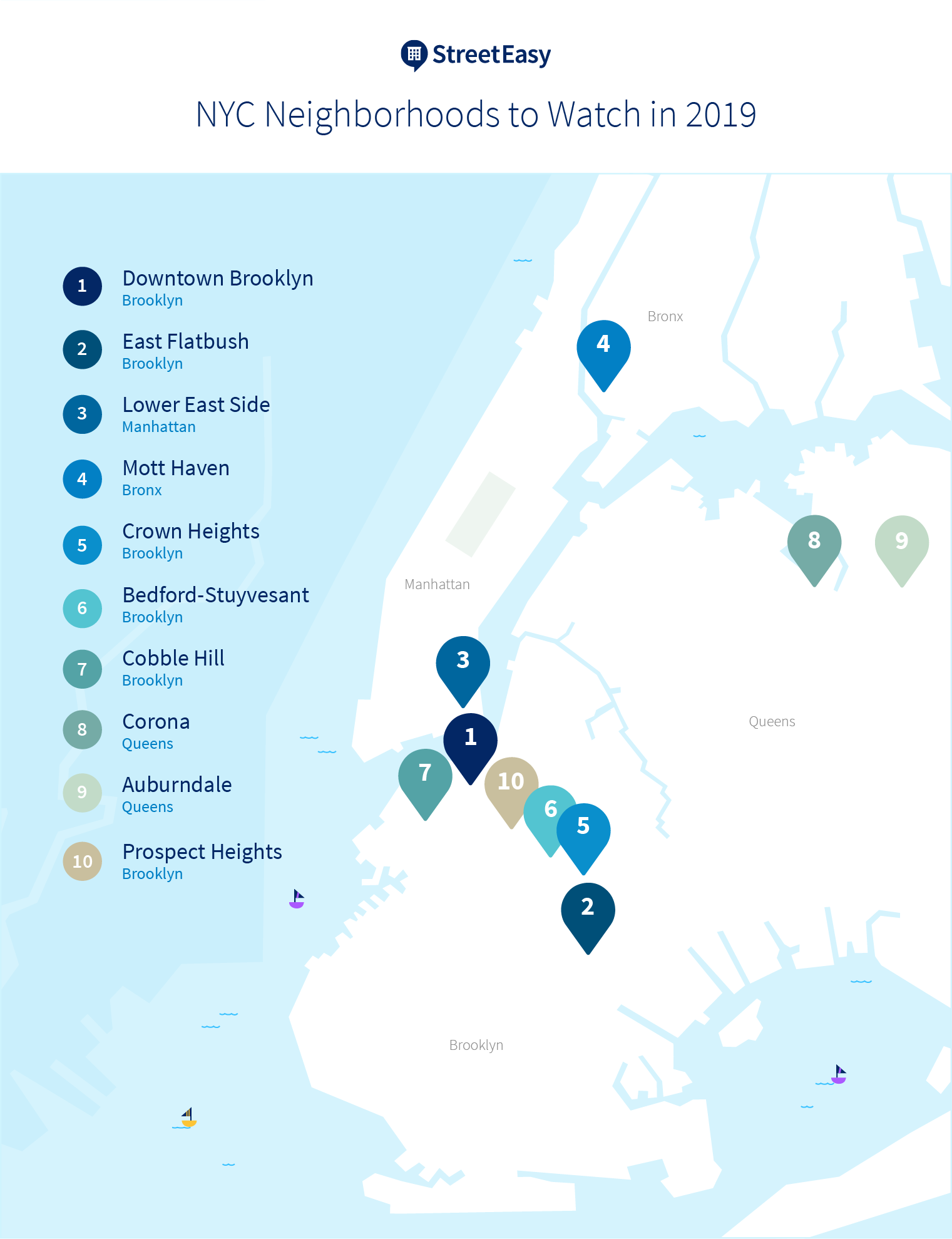 NYC Neighborhoods to Watch in 2019: StreetEasy\'s Top 10 ...