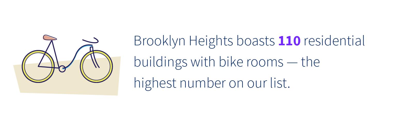 Healthiest Neighborhoods NYC: Top 10 Places to Live | StreetEasy