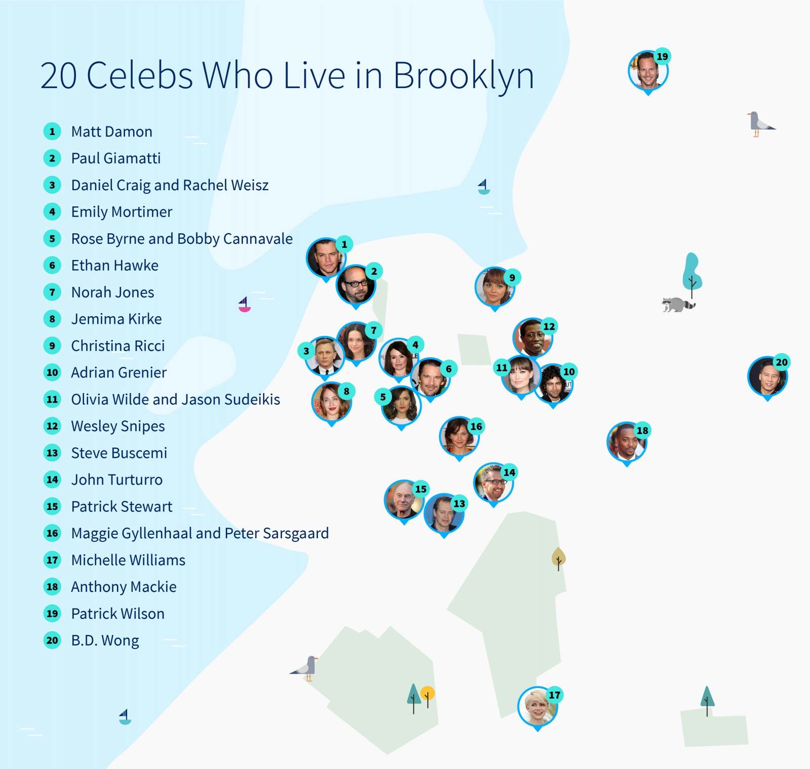 Celebrities in Brooklyn: 20 Stars Who Live in Everyday BK