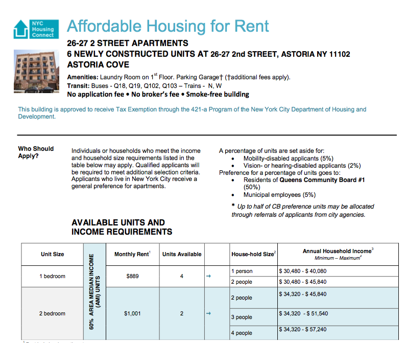 Astoria Cove Opens 6 Units Via Affordable Housing Lottery
