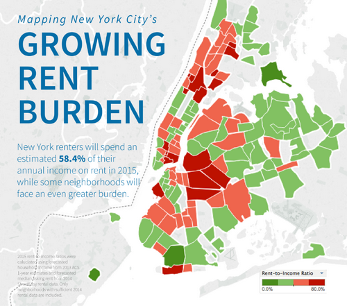Bright lights big rent burden understanding new york for Rent new york city