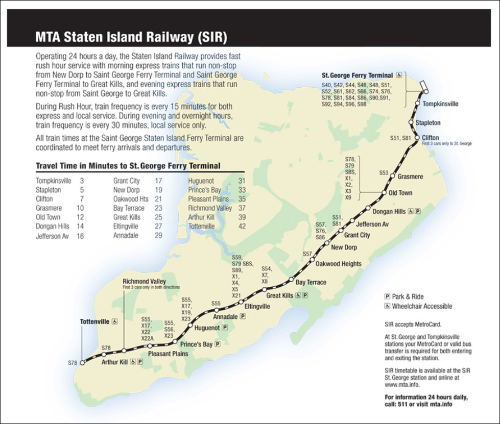 Ny Subway Map Seating Card.Staten Island Railway Like The Nyc Subway But Different Streeteasy