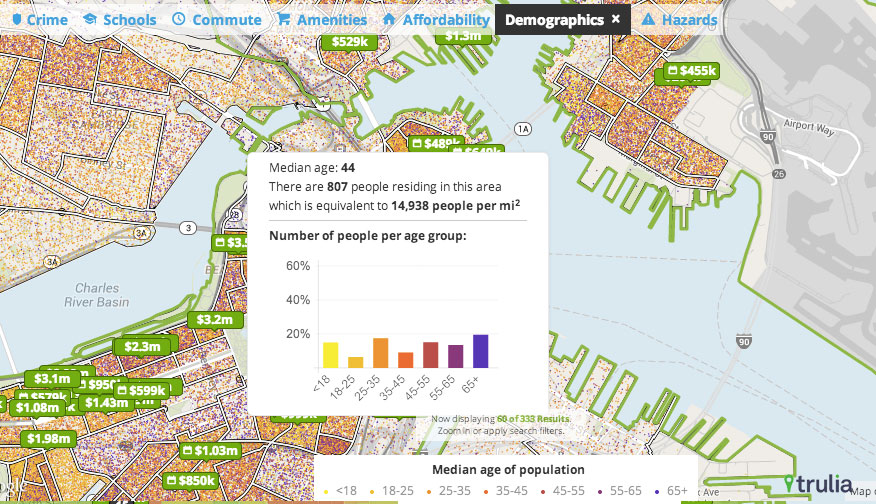 Demographic-maps