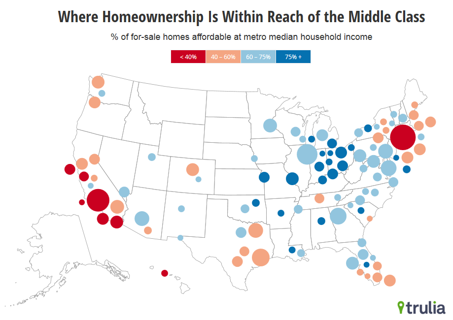 Where Is Homeownership Within Reach of the Middle Class and