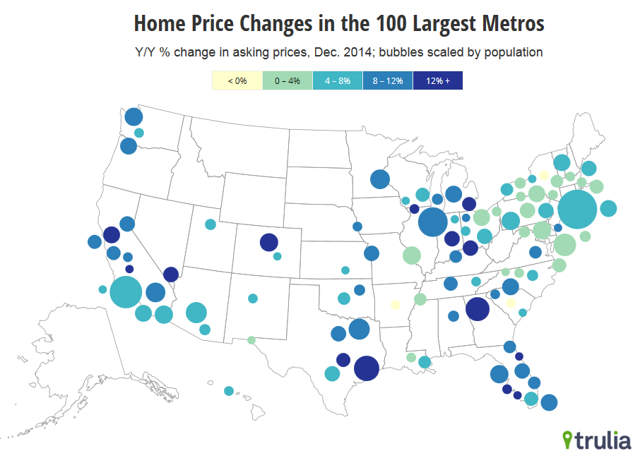 What Falling Oil Prices Mean for Home Prices Trulia Research
