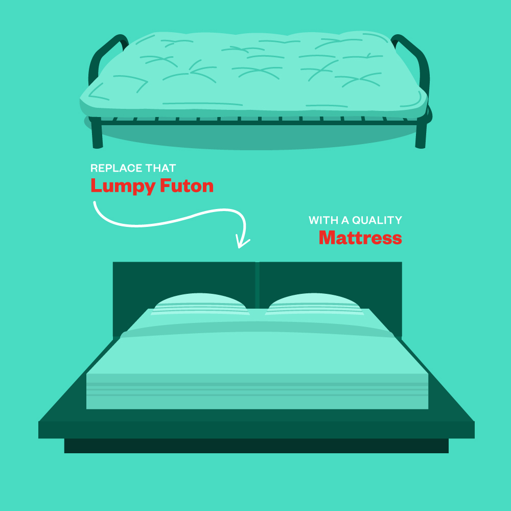 May2015-Trulia-7-Dorm-Style-Staples-No-One-Should-Own-After-30-Mattress