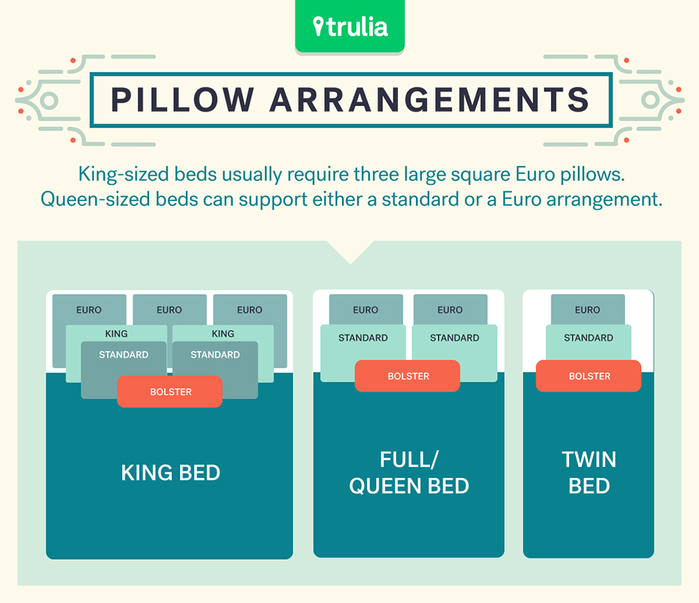 pillow arrangement guide