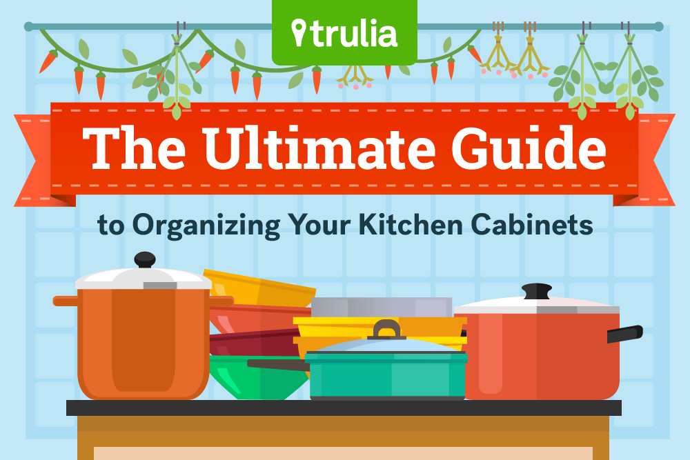 ... Organizing Your Kitchen Cabinets. kitchen organization tips  sc 1 st  Trulia & The Ultimate Guide to Kitchen Organization - Truliau0027s Blog - Life at ...