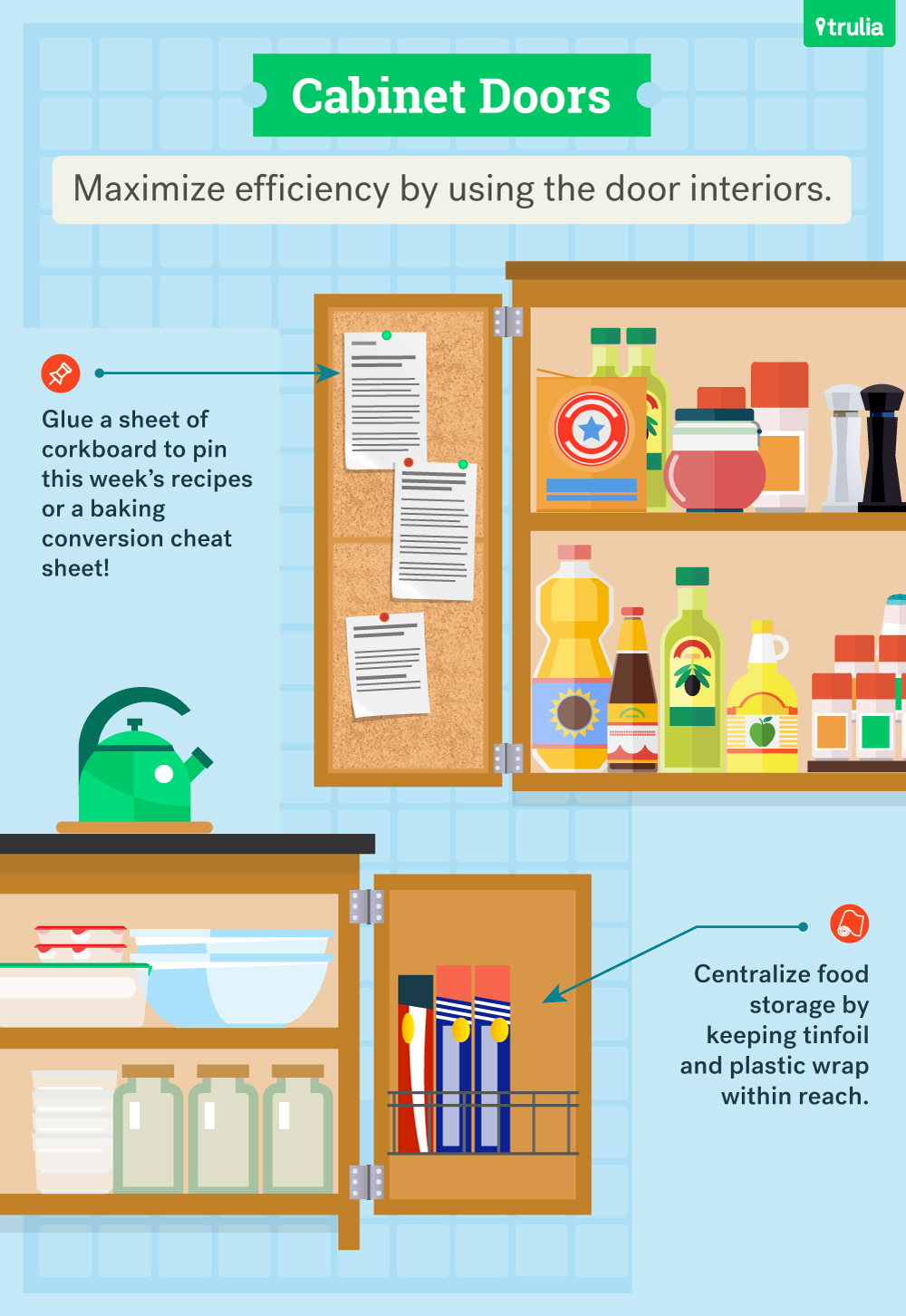 Hacks-To-Organize-Your-Kitchen-Like-A-Pro-  sc 1 st  Trulia & The Ultimate Guide to Kitchen Organization - Truliau0027s Blog - Life at ...