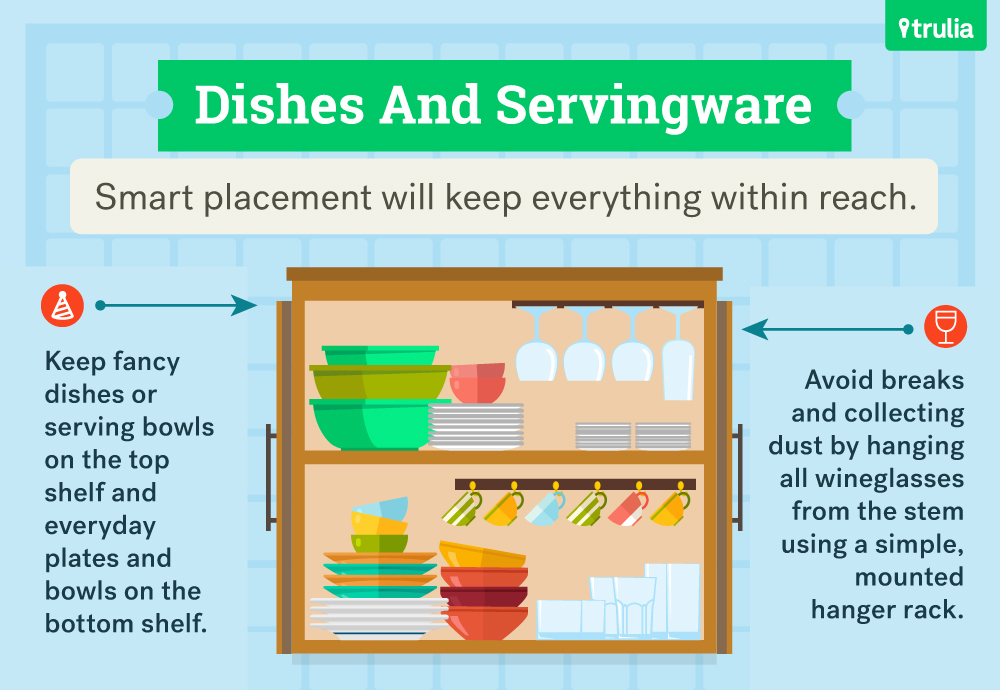 Hacks-To-Organize-Your-Kitchen-Like-A-Pro-10-28-DISHES
