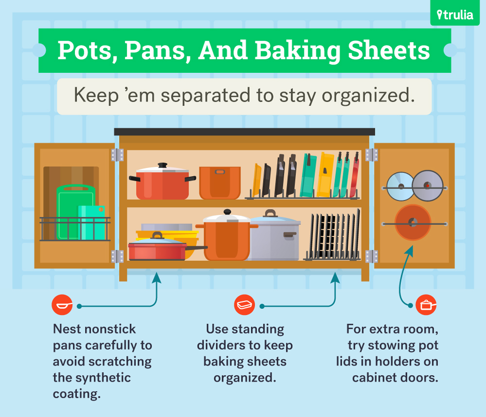 The Ultimate Guide To Kitchen Organization Trulia S Blog Life At