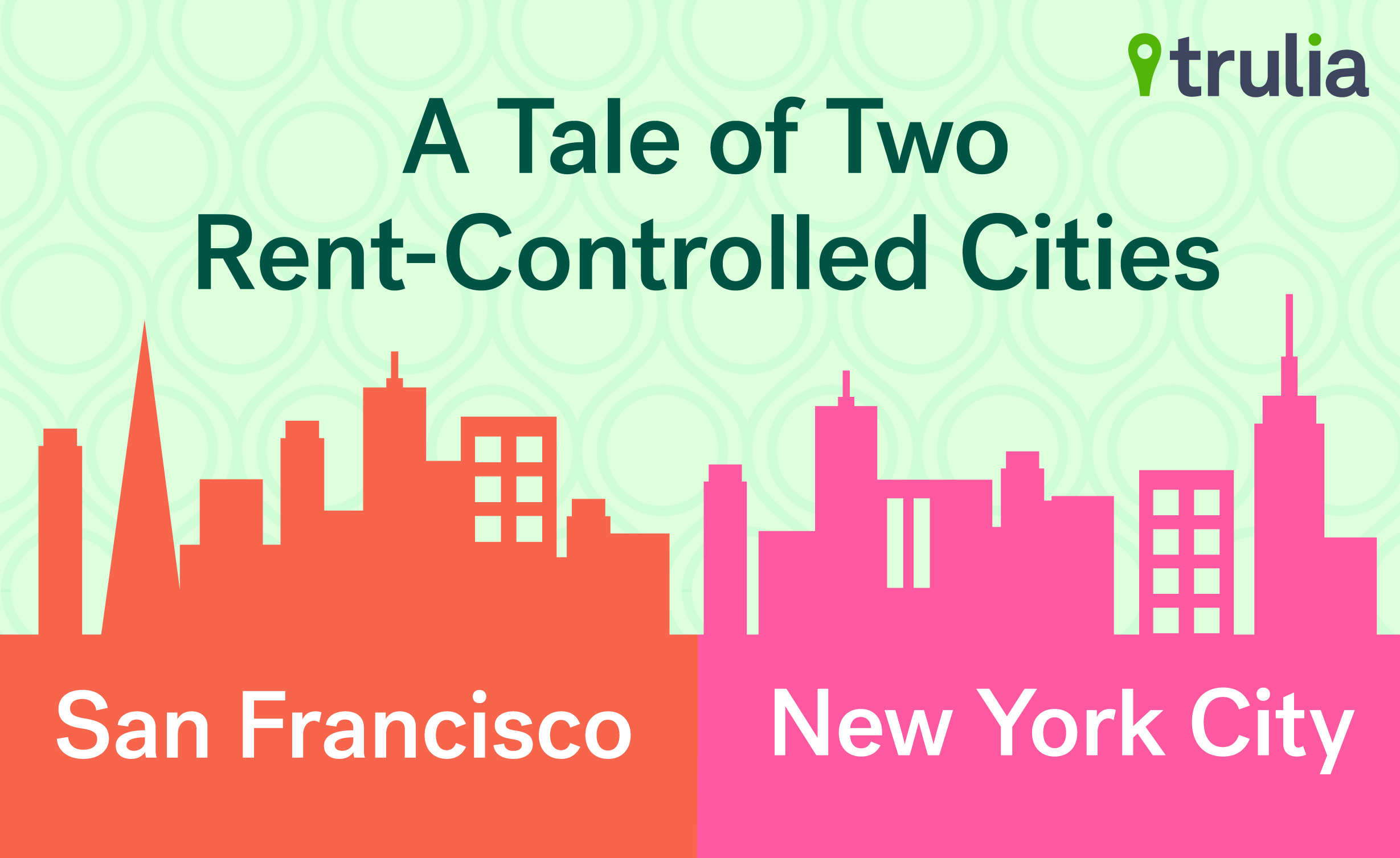 A tale of two rent controlled cities new york city and for Rent new york city