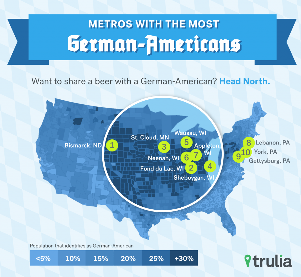Trulia_Oktoberfest_GermanAmericans_Sept2015