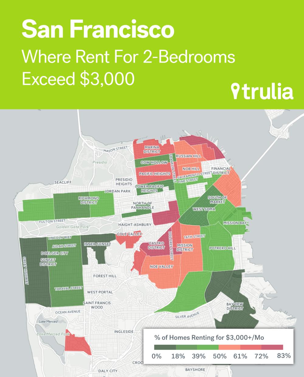 2 Bedroom Rent In San Francisco Best Rental Finds In San Francisco From Studios To 3 Bedrooms