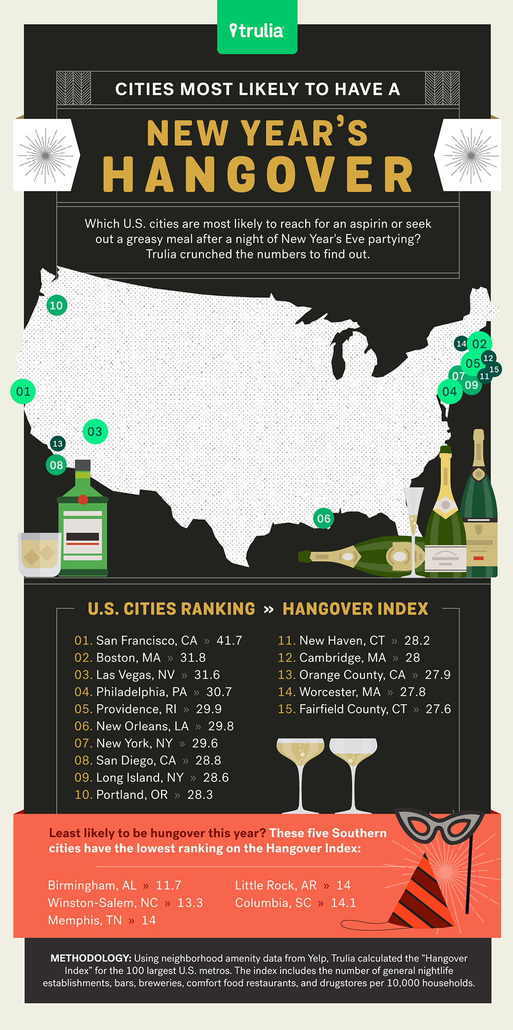 The most hungover cities on New Years