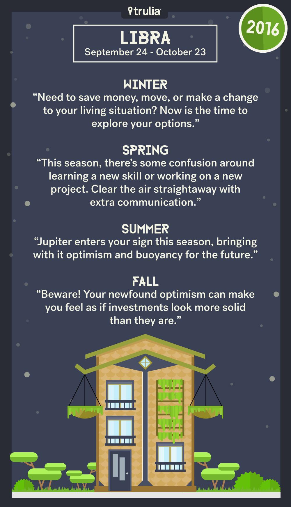 libra horoscope about money