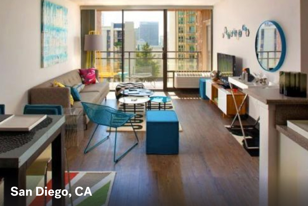 Trulia Apartments For Rent In San Diego Ca