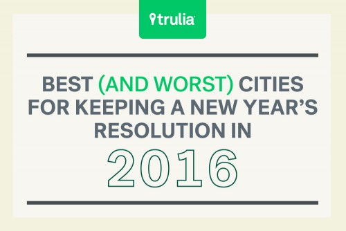 New Year's Resolutions Best Cities