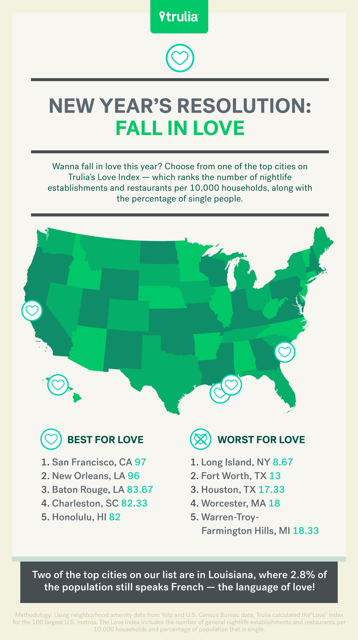 New Year's Resolutions: Best And Worst Cities