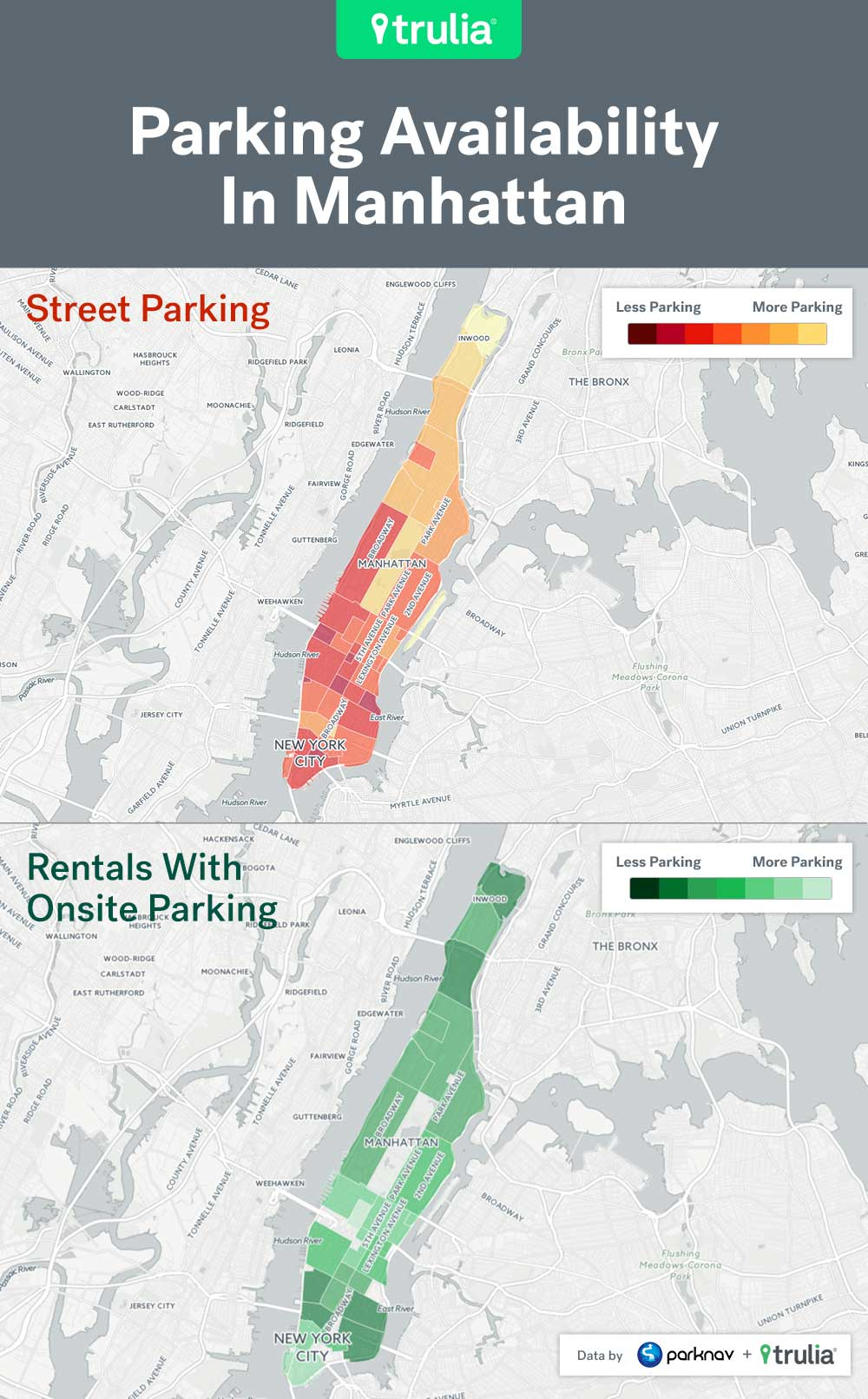 Best And Worst Places For Renters To Park In The Big City Trulia