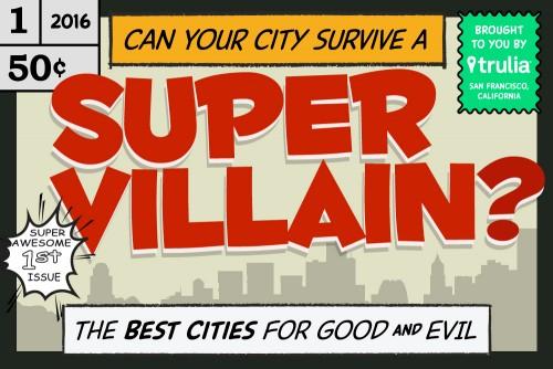 Superhero City Scores