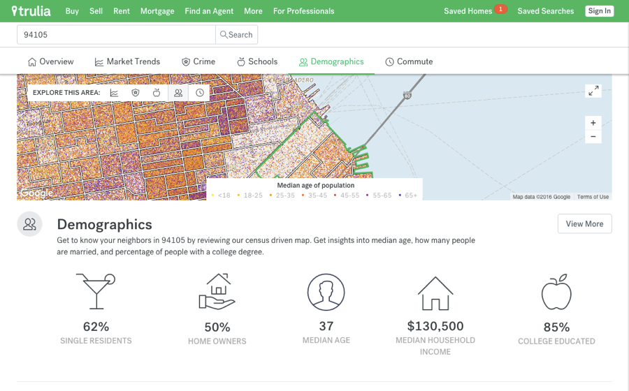 Discover your neighborhood with new local info pages on trulia discover your neighborhood with new local info pages on trulia publicscrutiny Gallery