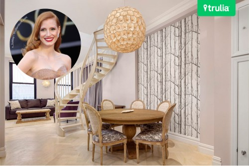 Jessica Chastain Manhattan Apartment For Sale