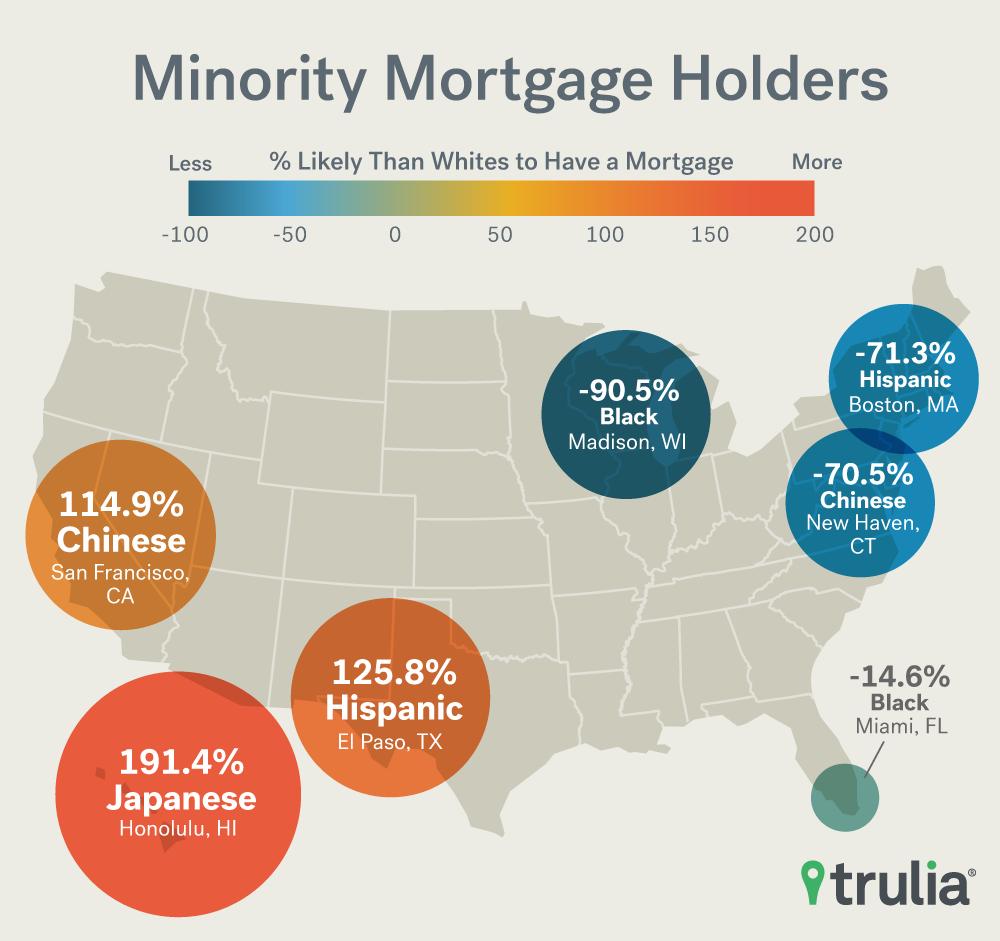 Trulia_MITD_MinorityMap
